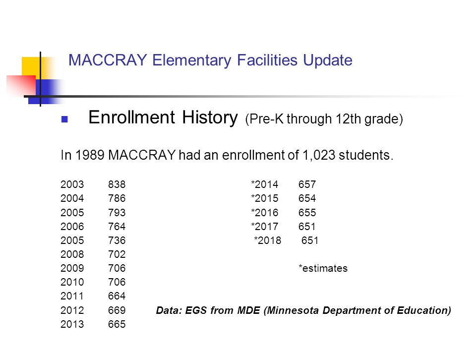 MACCRAY Elementary Facilities Update The Board realizes that the while the elementary schools are structurally sound they are in need of major mechanical, plumbing, interior, and outdated space.
