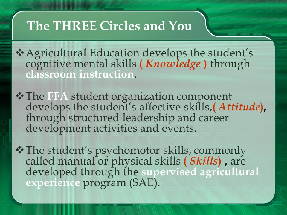 Make The Connections Agricultural Education has thrived by implementing teaching methods that utilize three interconnected educational components. It
