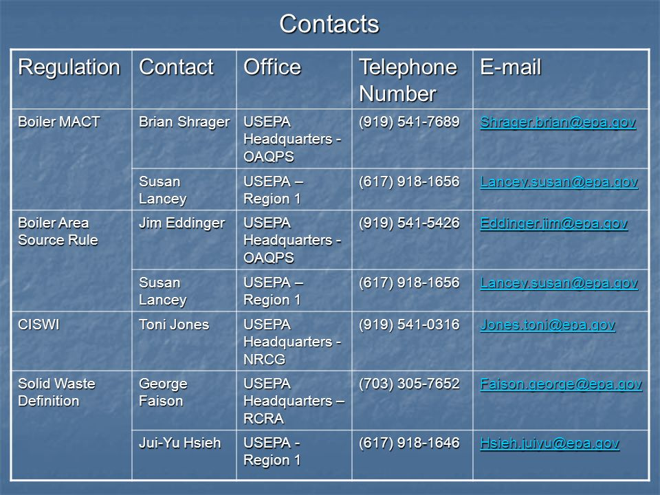 ContactsRegulationContactOffice Telephone Number E-mail Boiler MACT Brian Shrager USEPA Headquarters - OAQPS (919) 541-7689 Shrager.brian@epa.gov Susa