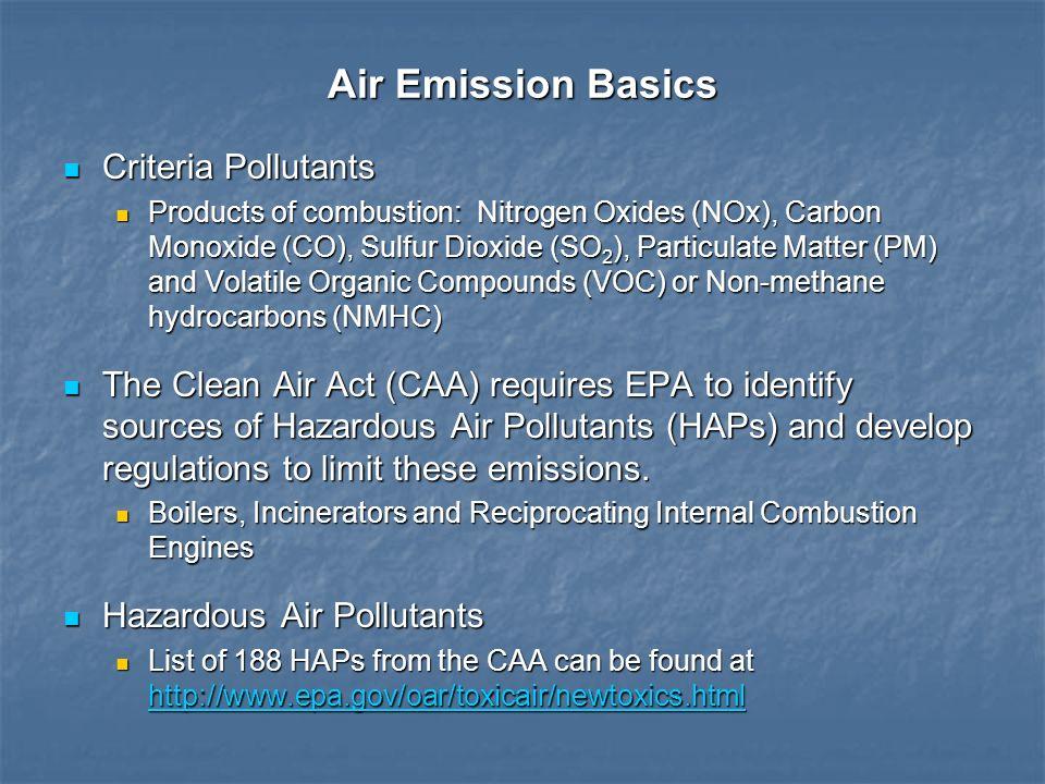 Air Emission Basics Criteria Pollutants Criteria Pollutants Products of combustion: Nitrogen Oxides (NOx), Carbon Monoxide (CO), Sulfur Dioxide (SO 2