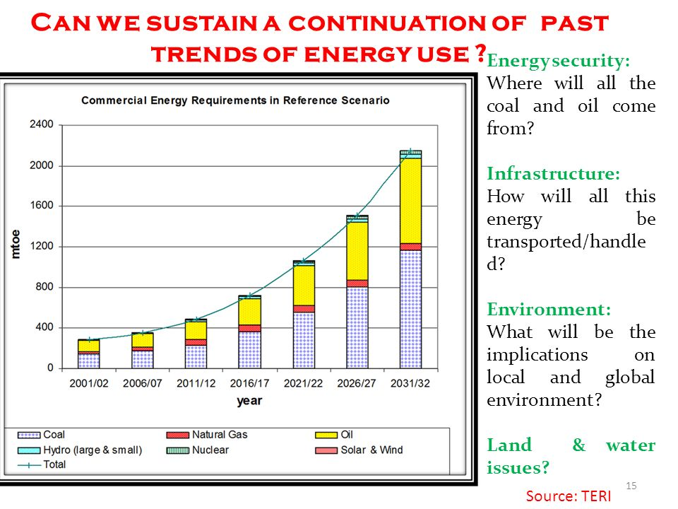 Can we sustain a continuation of past trends of energy use .