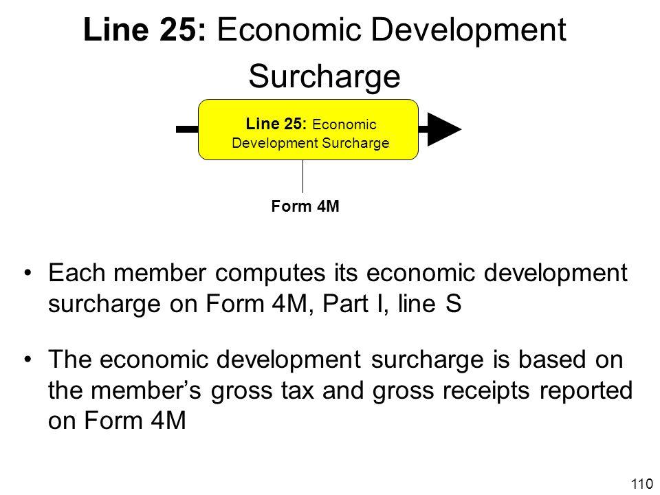 110 Each member computes its economic development surcharge on Form 4M, Part I, line S The economic development surcharge is based on the members gros