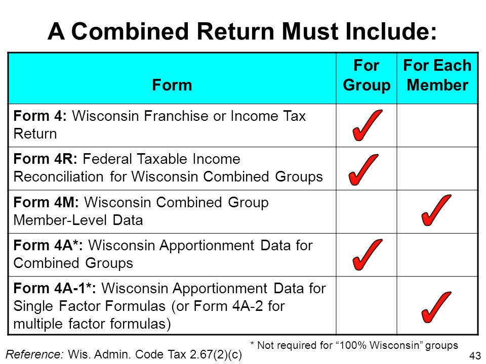 43 A Combined Return Must Include: Form For Group For Each Member Form 4: Wisconsin Franchise or Income Tax Return Form 4R: Federal Taxable Income Rec