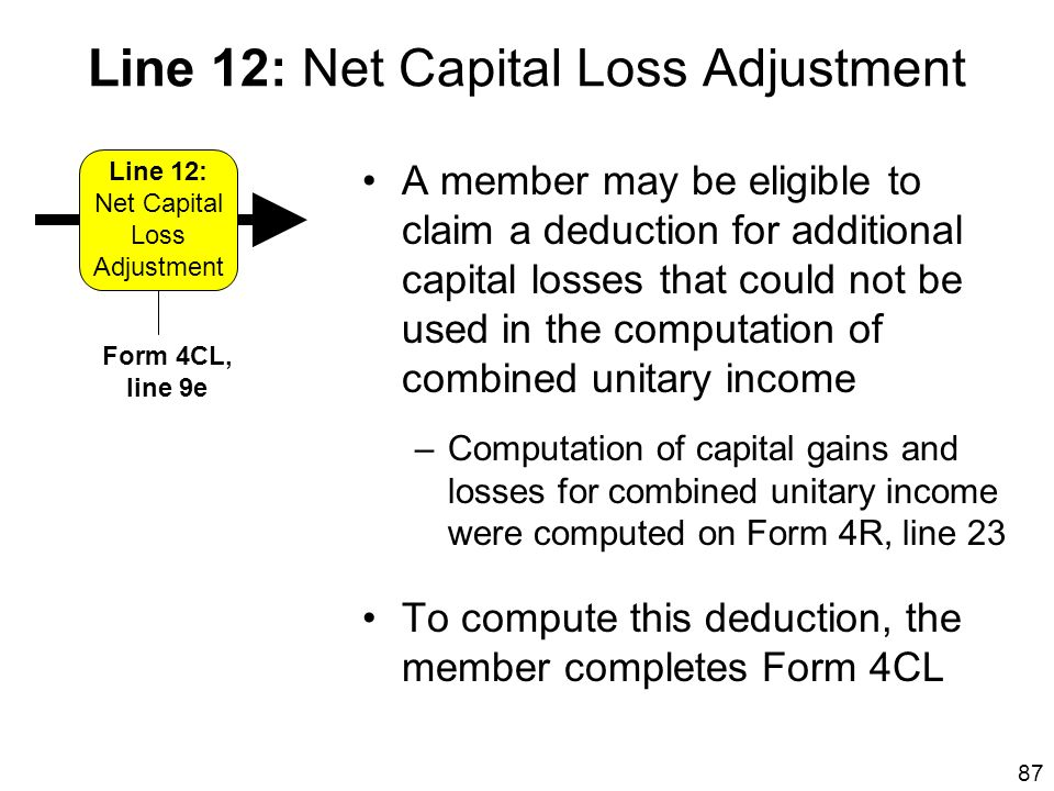 87 Line 12: Net Capital Loss Adjustment A member may be eligible to claim a deduction for additional capital losses that could not be used in the comp