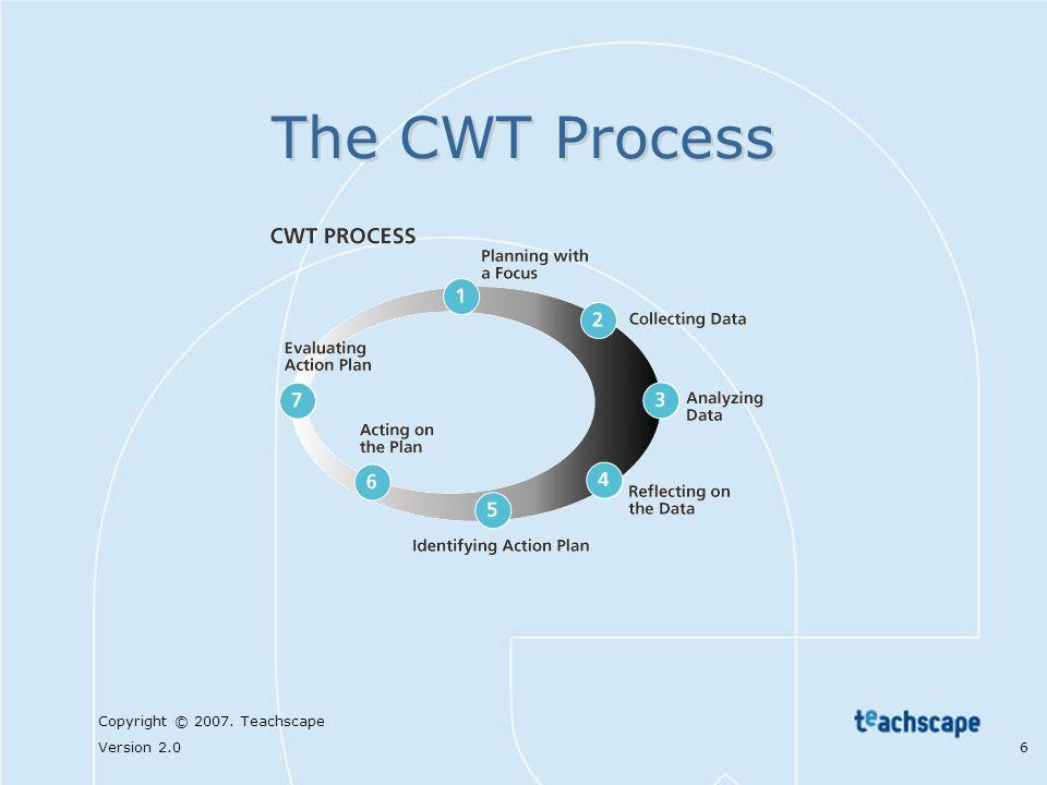 Copyright © 2007. Teachscape Version 2.0 6 The CWT Process