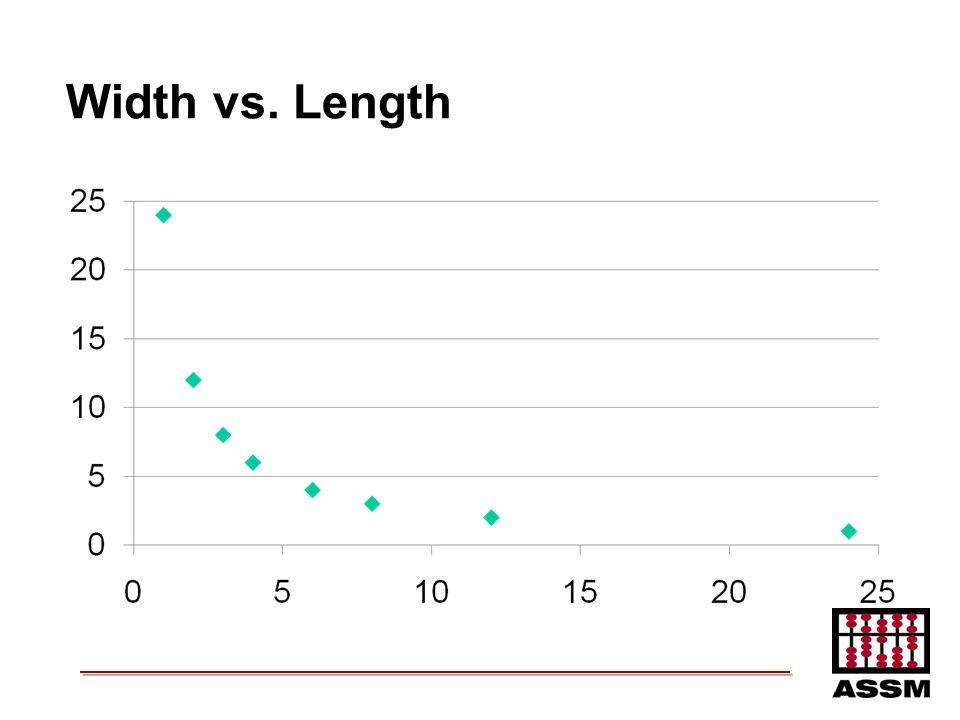 Width vs. Length
