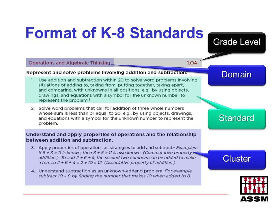 Format of K-8 Standards Grade Level DomainDomain StandardStandard ClusterCluster