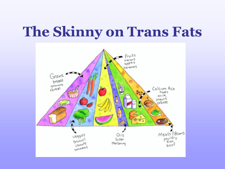 Why are Trans Fats a Problem.1.