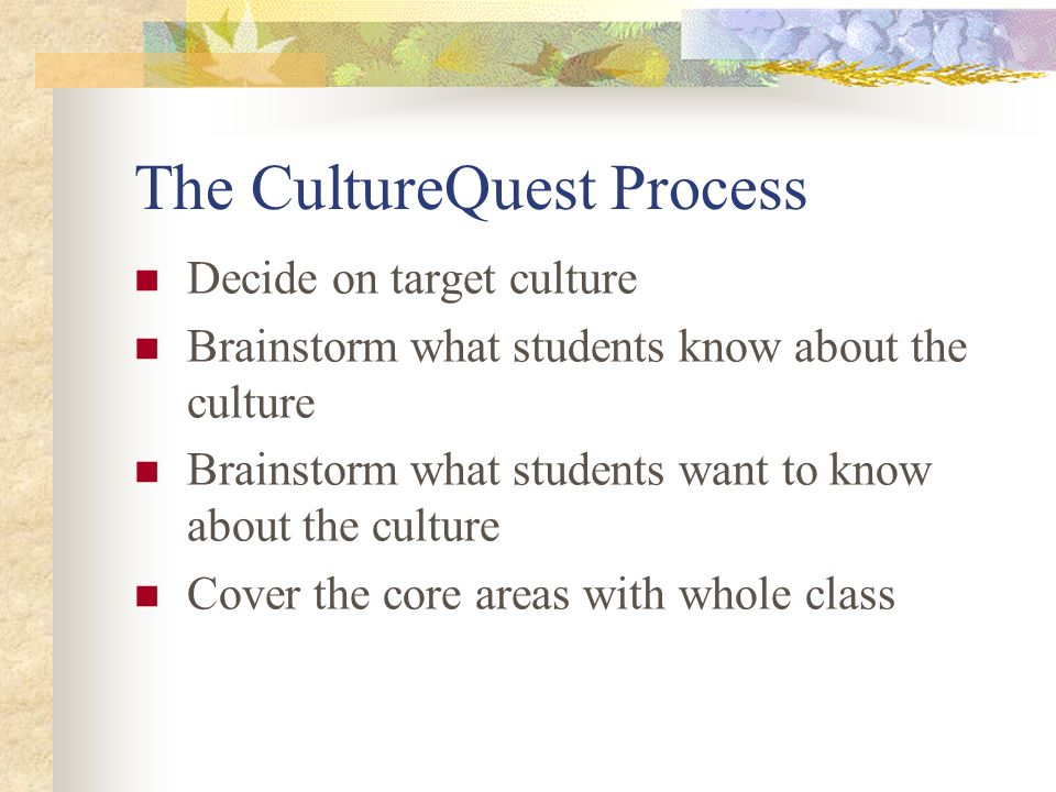 The CultureQuest Process Decide on target culture Brainstorm what students know about the culture Brainstorm what students want to know about the cult