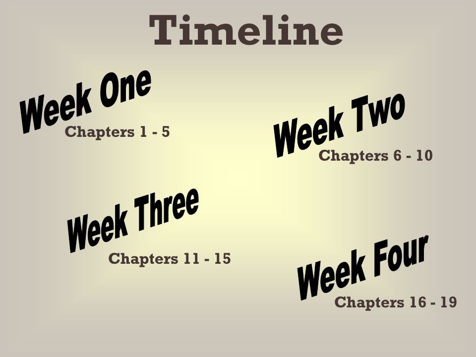 Unit Overview Timeline Reading Assignments Vocabulary & Unanswered Questions Personification, Similes, Metaphors Characterization Sketching, Sculpting