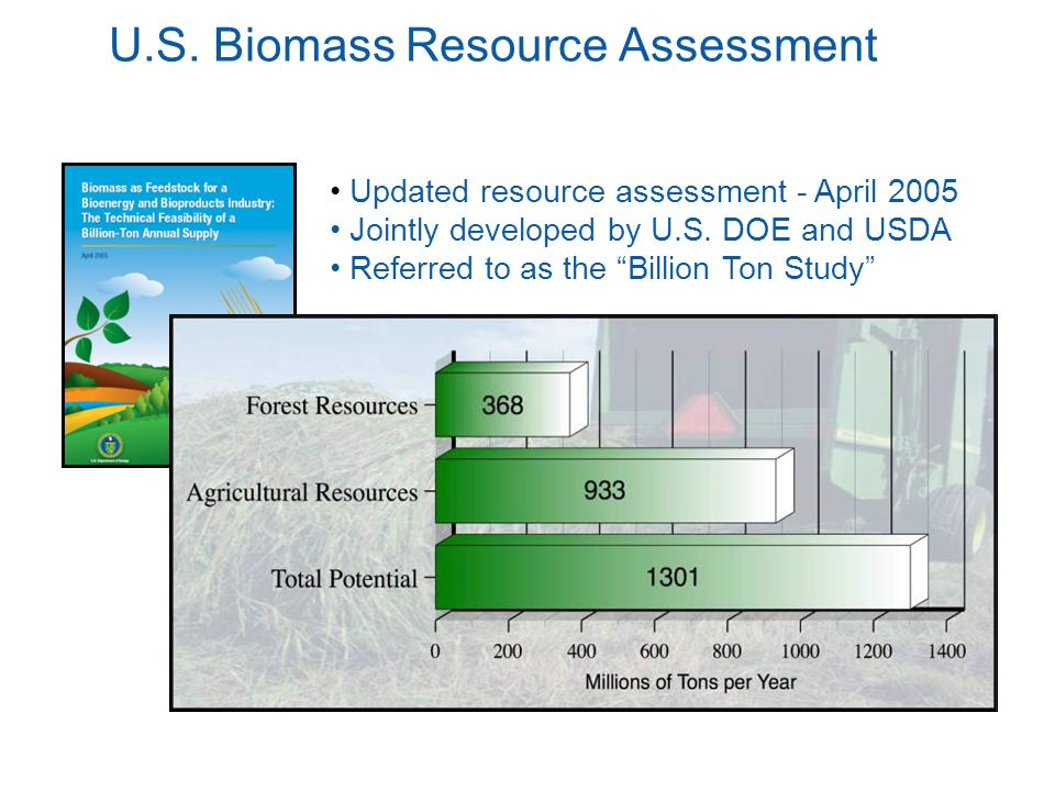 U.S. Biomass Resource Assessment Updated resource assessment - April 2005 Jointly developed by U.S. DOE and USDA Referred to as the Billion Ton Study