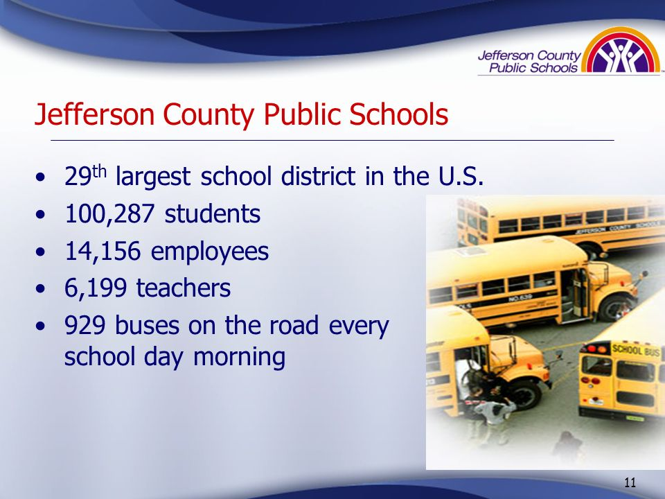 10 Interesting facts and statistics about JCPS.