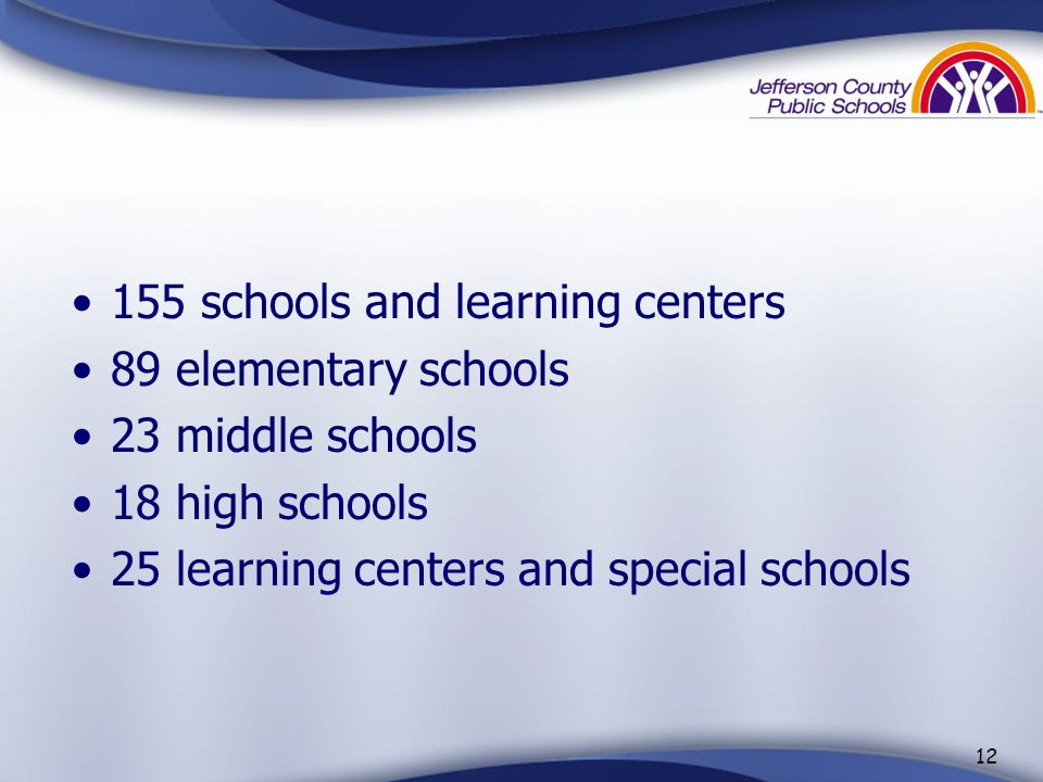 11 Jefferson County Public Schools 29 th largest school district in the U.S. 100,287 students 14,156 employees 6,199 teachers 929 buses on the road ev