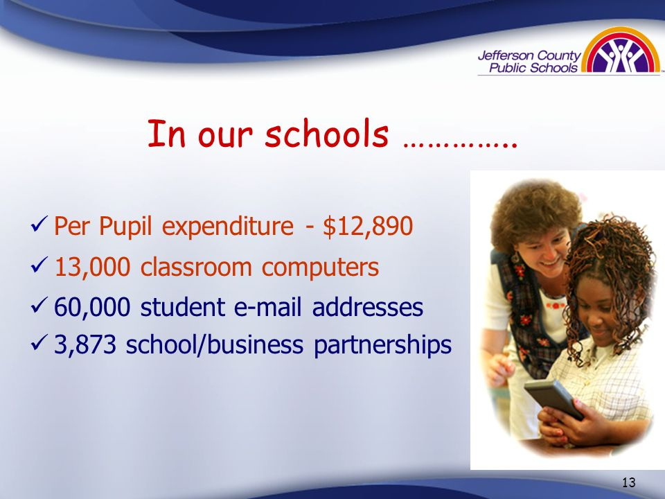 155 schools and learning centers 89 elementary schools 23 middle schools 18 high schools 25 learning centers and special schools 12