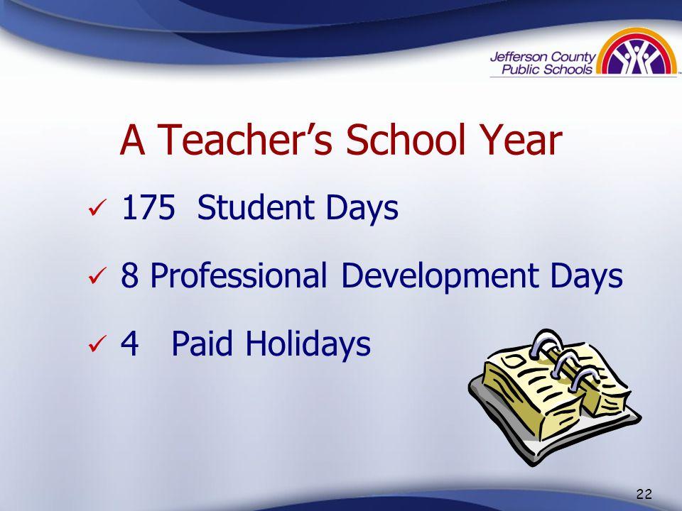 A Teachers School Year is 187 Days