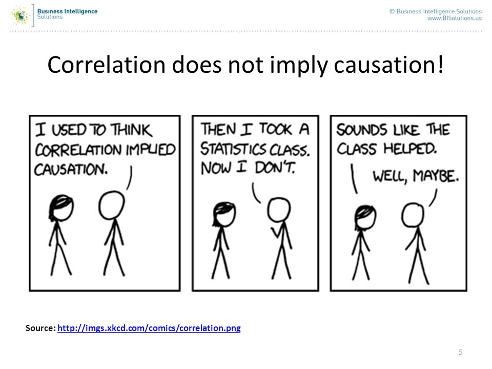 5 Correlation does not imply causation! Source: http://imgs.xkcd.com/comics/correlation.pnghttp://imgs.xkcd.com/comics/correlation.png