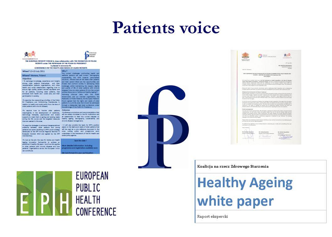 Patients voice