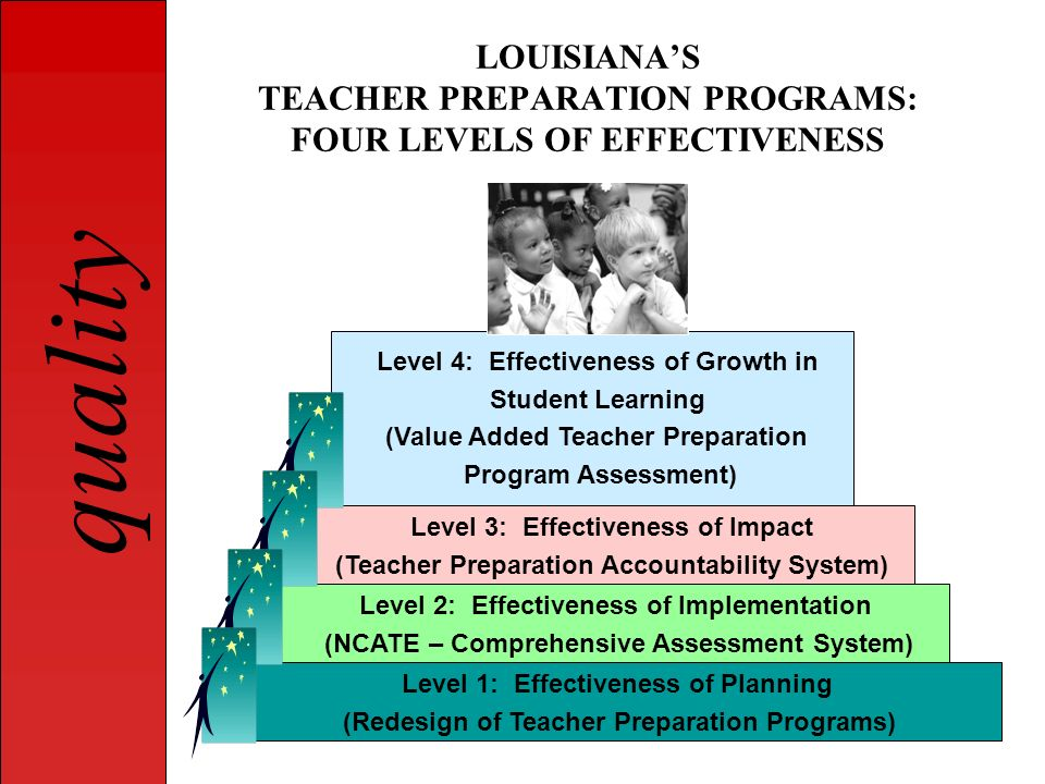 quality Technical Report: Value Added Assessment of Teacher Preparation (2006-07) George H.