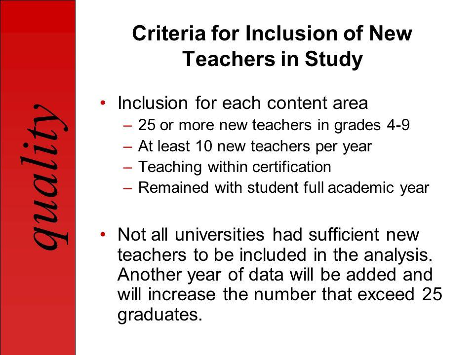 quality Effect Estimates for Post-Redesign Northwestern State University Alternate Certification Program Performance BandsSocial Studies ScienceMath Level 1: Programs more effective than experienced teachers.