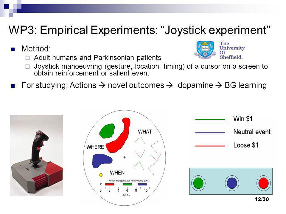 12/30 WP3: Empirical Experiments: Joystick experiment Method: Adult humans and Parkinsonian patients Joystick manoeuvring (gesture, location, timing)
