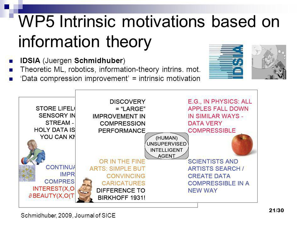 21/30 WP5 Intrinsic motivations based on information theory IDSIA (Juergen Schmidhuber) Theoretic ML, robotics, information-theory intrins. mot. Data