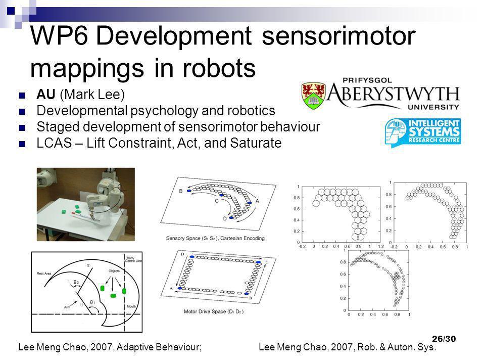 26/30 WP6 Development sensorimotor mappings in robots AU (Mark Lee) Developmental psychology and robotics Staged development of sensorimotor behaviour