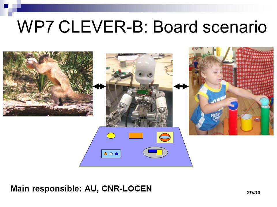 29/30 WP7 CLEVER-B: Board scenario Main responsible: AU, CNR-LOCEN