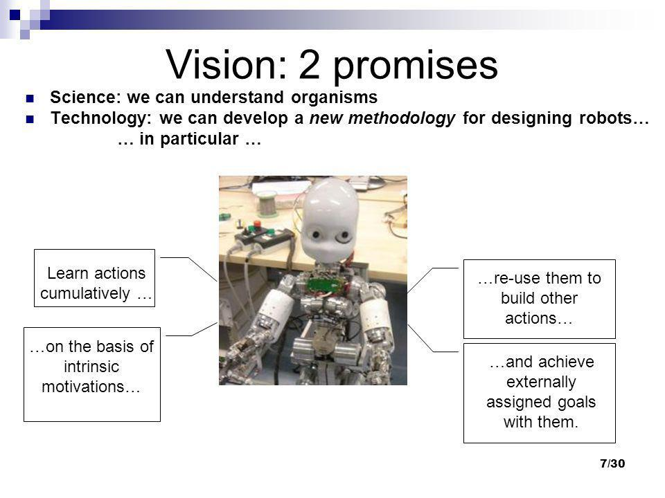 7/30 Vision: 2 promises Science: we can understand organisms Technology: we can develop a new methodology for designing robots… … in particular … Lear