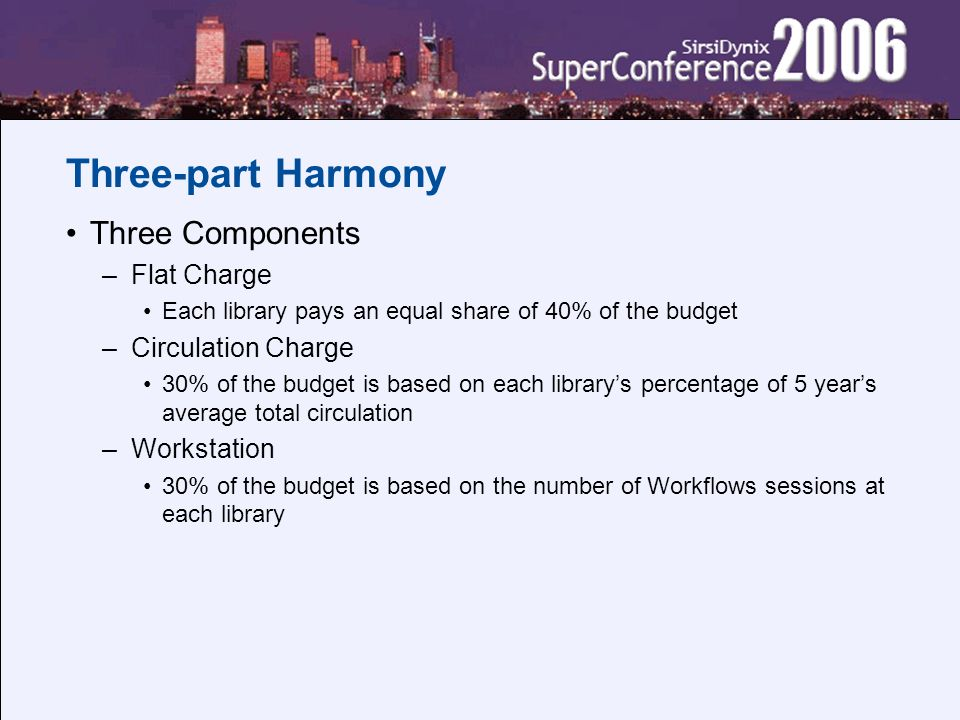 Three-part Harmony Three Components –Flat Charge Each library pays an equal share of 40% of the budget –Circulation Charge 30% of the budget is based