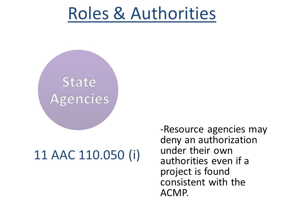 11 AAC 110.050 Roles & Authorities (i) -Resource agencies may deny an authorization under their own authorities even if a project is found consistent