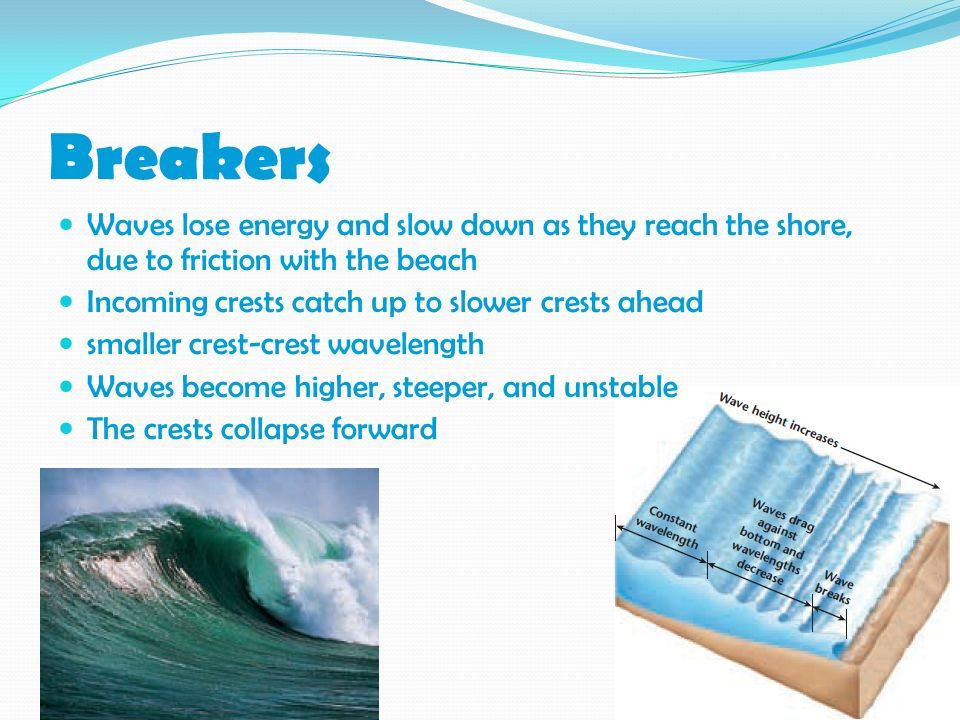 Breakers Waves lose energy and slow down as they reach the shore, due to friction with the beach Incoming crests catch up to slower crests ahead small