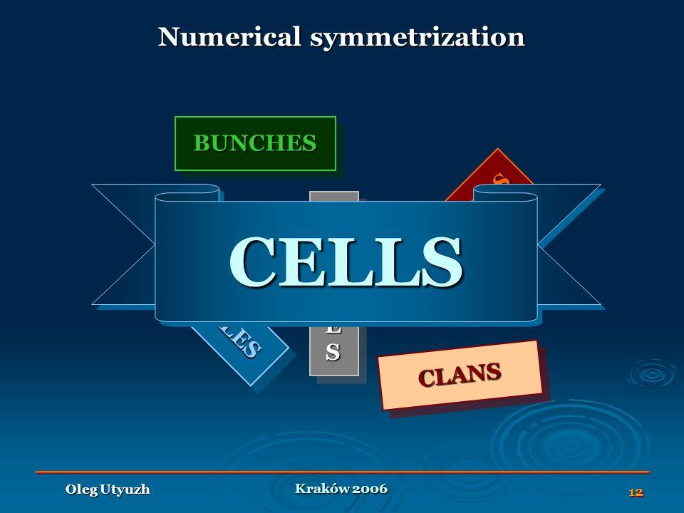 Kraków 2006 Oleg Utyuzh 12 Numerical symmetrization CLUSTERS SPECKLES STATESSTATESSTATESSTATES BUNCHES CLANS CELLS
