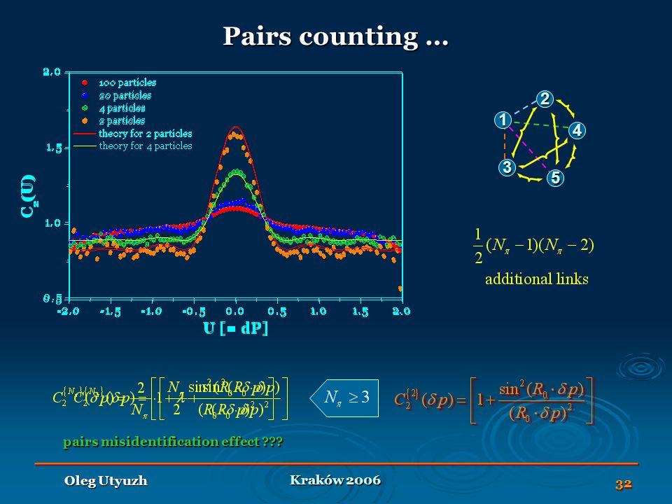 Kraków 2006 Oleg Utyuzh 32 1 2 3 4 5 Pairs counting … pairs misidentification effect