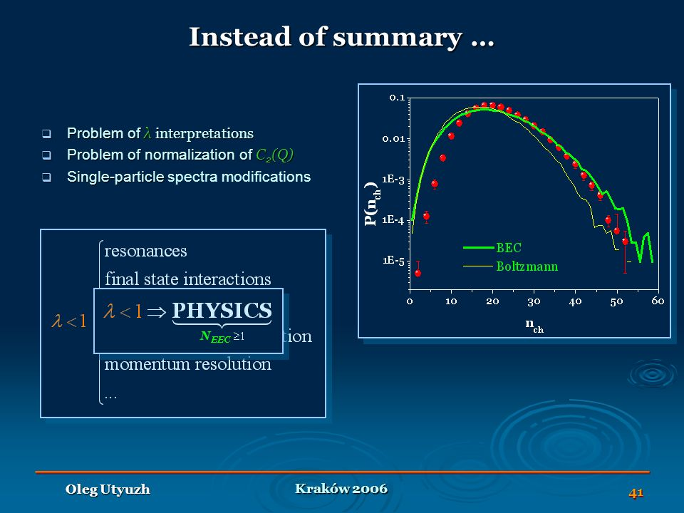 Kraków 2006 Oleg Utyuzh 41 Problem of λ interpretations Problem of λ interpretations Problem of normalization of C 2 (Q) Problem of normalization of C 2 (Q) Single-particle Single-particle spectra modifications Instead of summary …