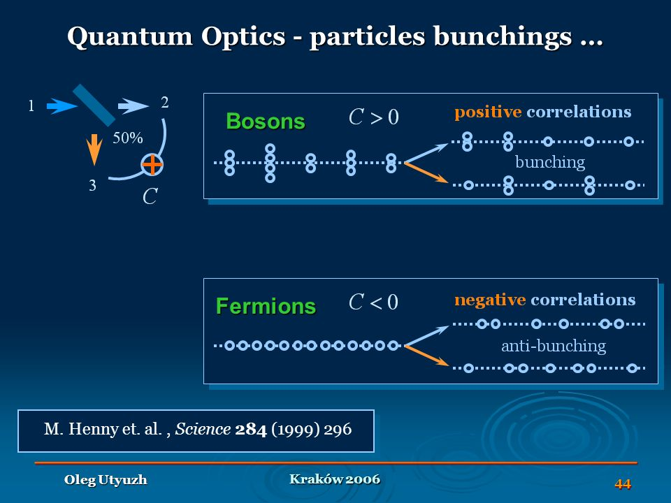 Kraków 2006 Oleg Utyuzh 44 Quantum Optics - particles bunchings … Bosons Fermions M.