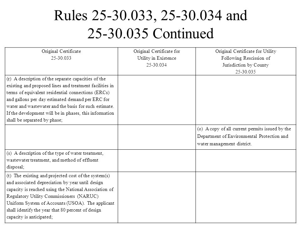 Rules 25-30.033, 25-30.034 and 25-30.035 Continued Original Certificate 25-30.033 Original Certificate for Utility in Existence 25-30.034 Original Cer