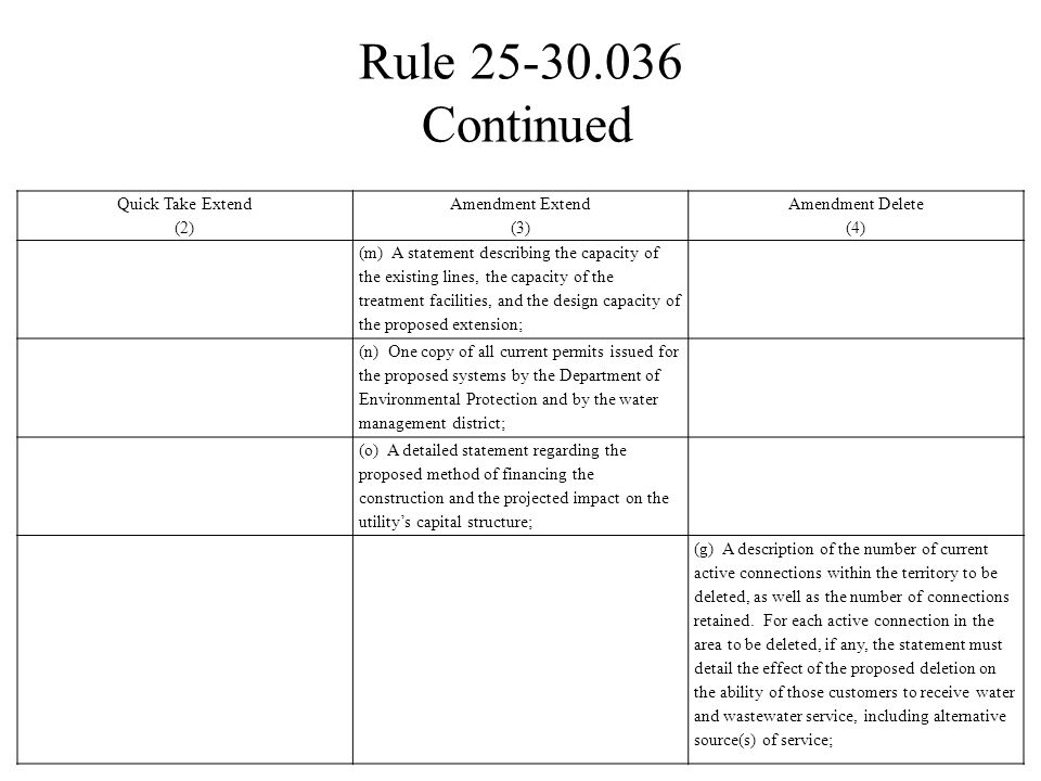 Rule 25-30.036 Continued Quick Take Extend (2) Amendment Extend (3) Amendment Delete (4) (m) A statement describing the capacity of the existing lines