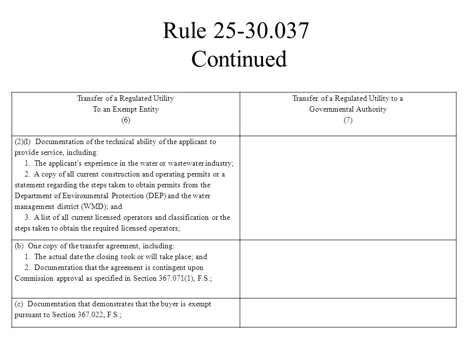 Rule 25-30.037 Continued Transfer of a Regulated Utility To an Exempt Entity (6) Transfer of a Regulated Utility to a Governmental Authority (7) (2)(l