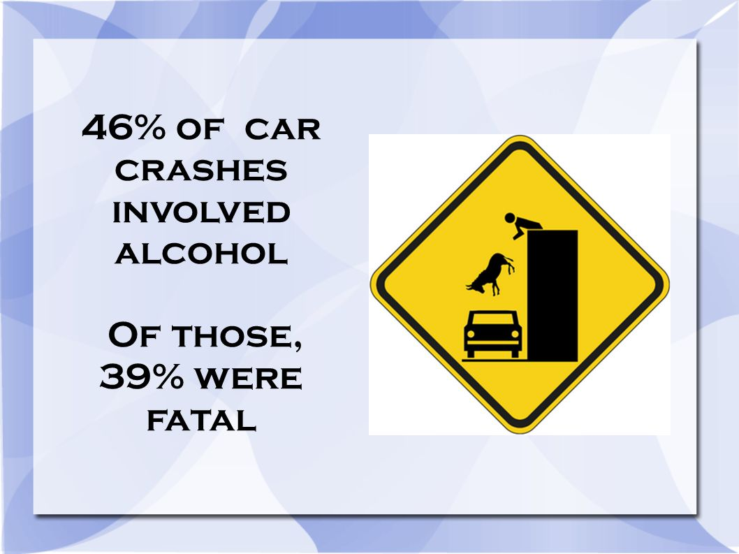46% of car crashes involved alcohol Of those, 39% were fatal