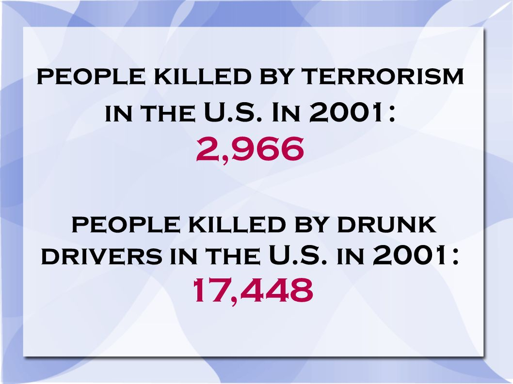 people killed by terrorism in the U.S. In 2001: 2,966 people killed by drunk drivers in the U.S. in 2001: 17,448