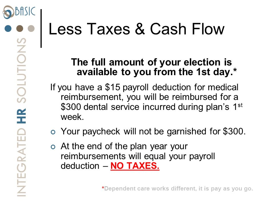 INTEGRATED HR SOLUTIONS Less Taxes & Cash Flow The full amount of your election is available to you from the 1st day.* If you have a $15 payroll deduc