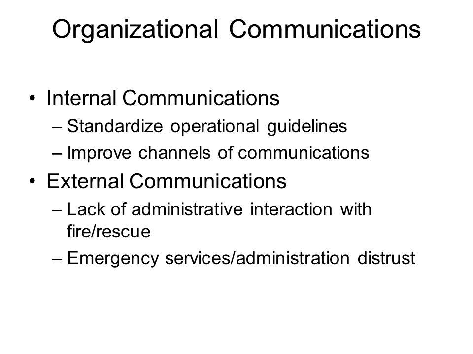 Organizational Communications Internal Communications –Standardize operational guidelines –Improve channels of communications External Communications