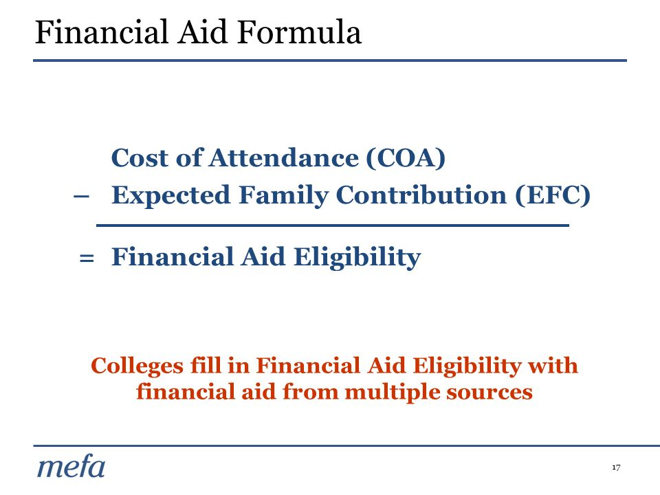 17 Cost of Attendance (COA) –Expected Family Contribution (EFC) = Financial Aid Eligibility Financial Aid Formula Colleges fill in Financial Aid Eligi