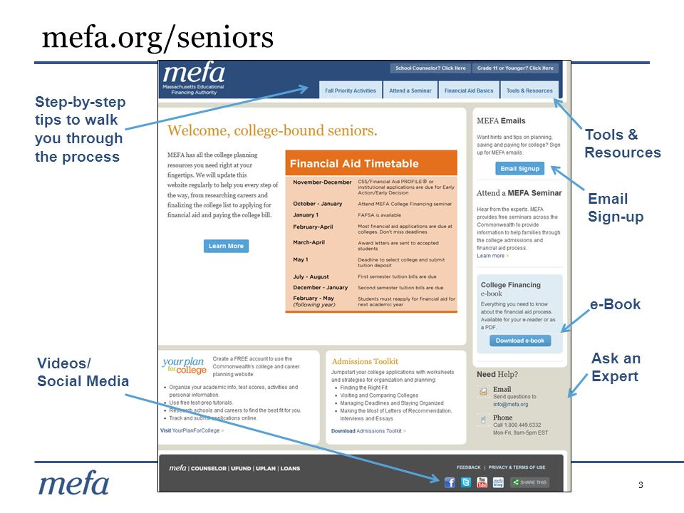 3 Email Sign-up Videos/ Social Media mefa.org/seniors Step-by-step tips to walk you through the process Tools & Resources e-Book Ask an Expert