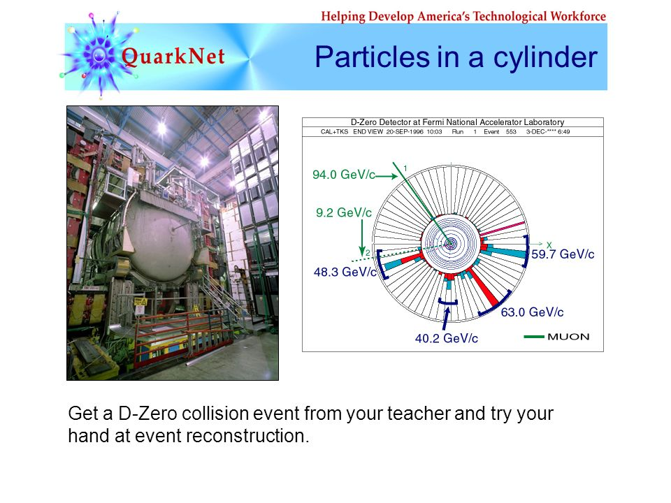 Particles in a cylinder Get a D-Zero collision event from your teacher and try your hand at event reconstruction.