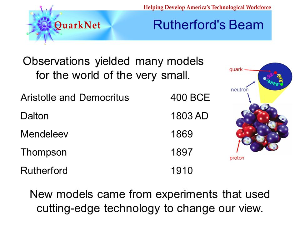 Ernest Rutherford (1871-1937) The team fired a beam of alpha particles at thin gold foil.