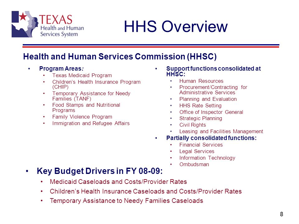 9 HHS System Method of Finance