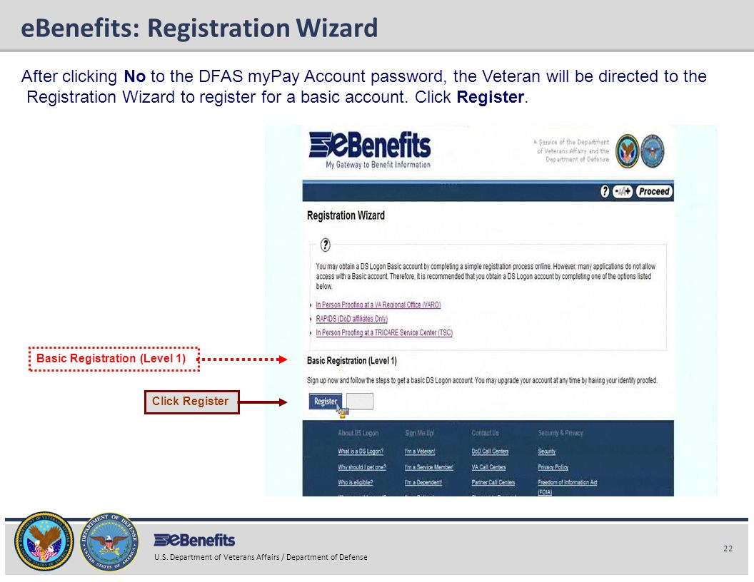 22 U.S. Department of Veterans Affairs / Department of Defense eBenefits Briefing eBenefits: Registration Wizard After clicking No to the DFAS myPay A