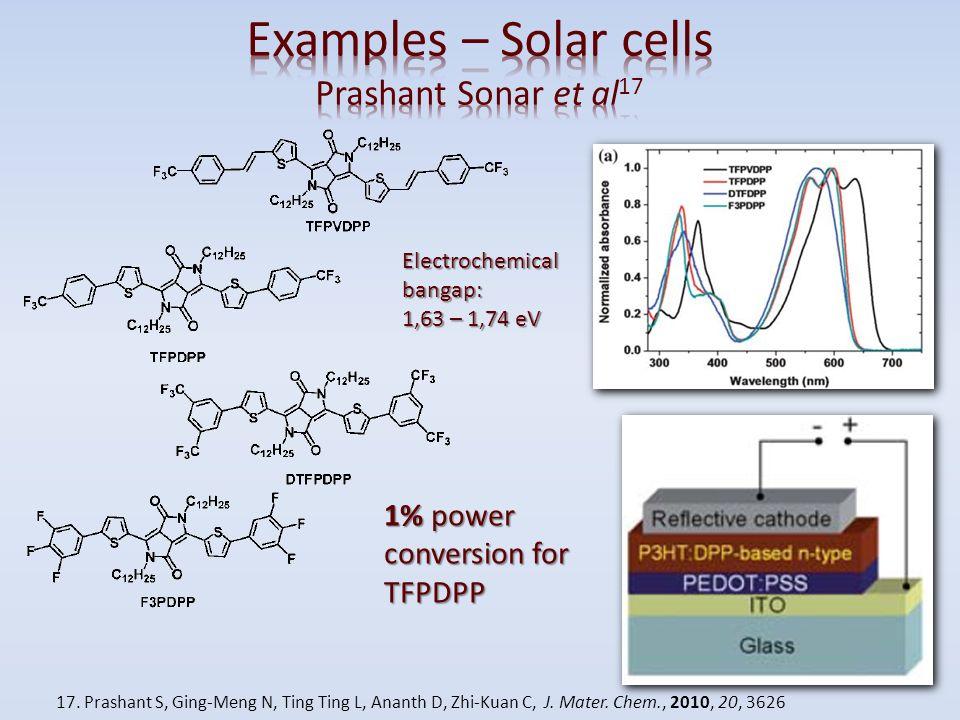 17. Prashant S, Ging-Meng N, Ting Ting L, Ananth D, Zhi-Kuan C, J. Mater. Chem., 2010, 20, 3626 Electrochemical bangap: 1,63 – 1,74 eV 1% power conver