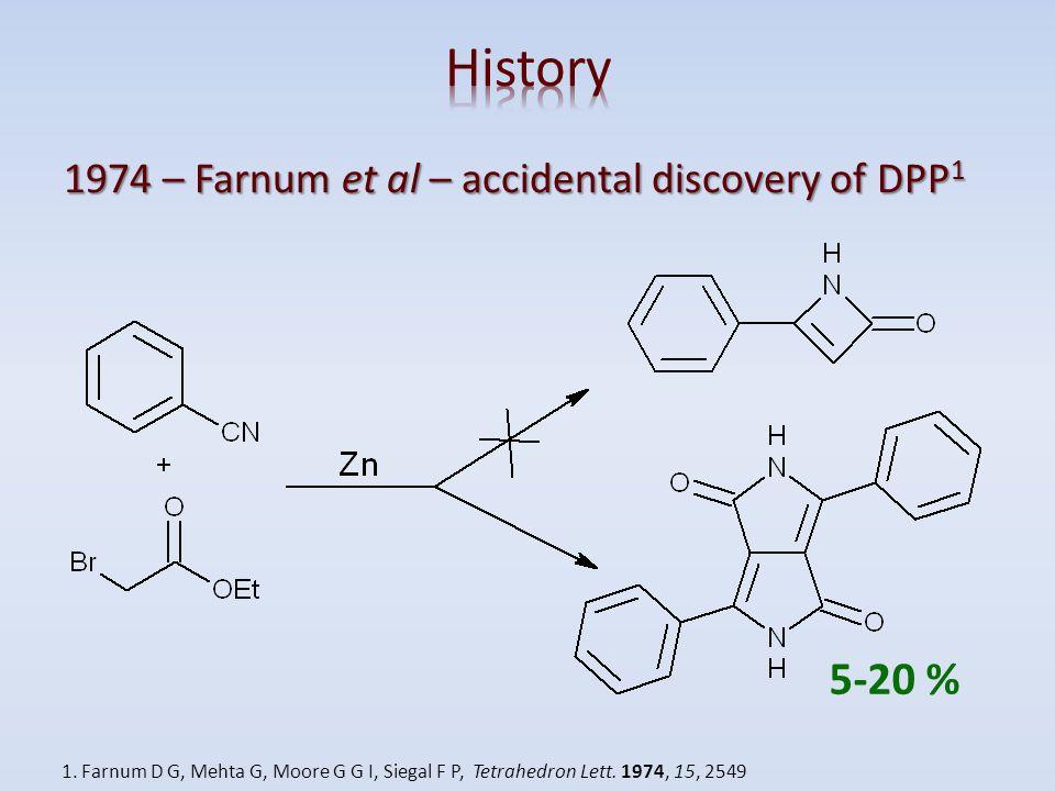1974 – Farnum et al – accidental discovery of DPP 1 1. Farnum D G, Mehta G, Moore G G I, Siegal F P, Tetrahedron Lett. 1974, 15, 2549 5-20 %